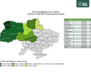В Україні сертифіковано 4,08 мільйони гектарів лісів